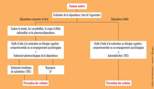 arbre_decisionnel_w-3339857